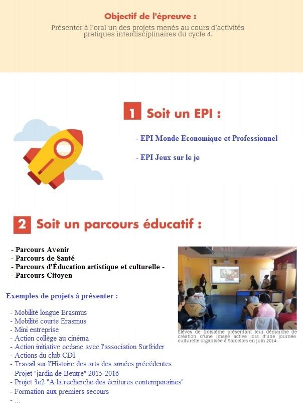 Brevet 2019 L Epreuve Orale Expliquee Aux Eleves Et Aux